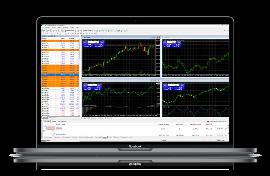 metatrader - pure market broker - forex trading